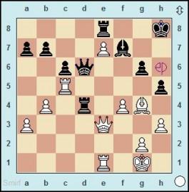 Nur Würfel machen Schach zum Zuschauersport