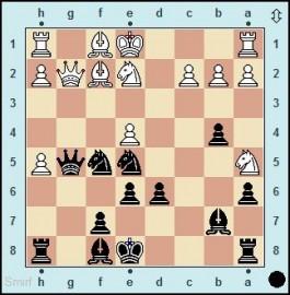 Schach erhält Spaß an Mathematik