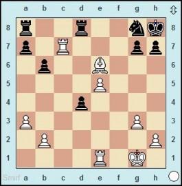 """King """"frisst"""" seine Elo, wenn Anand gewinnt"""