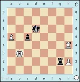 Magnus Carlsen nicht zu schlagen