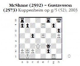 Chess Today ehrt GM McShane mit 12-Std-Blitz-Kombi