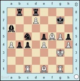 Caruana deklassiert die Konkurrenz