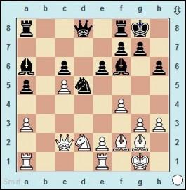 Kasparow verliert Schlammschlacht