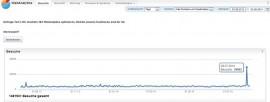 Rochade-Webseite knackt 1,5-Millionen-Jahresmarke
