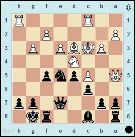 "Caruana ""deprimiert"" den Weltmeister"