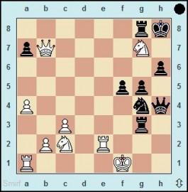 Kasparow macht gegen Short kurzen Prozess