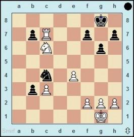 Caruana lockt in eine tiefe Falle
