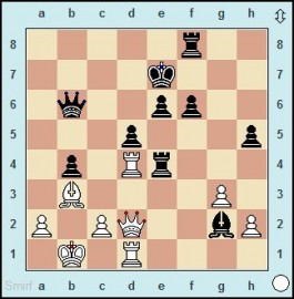Karjakin gelingt fantastisches Turnier