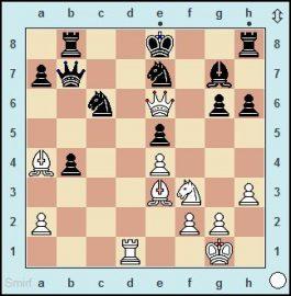 Kasparow ganz der Alte