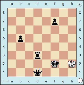 Geniales Patt der wahre König des Schachs